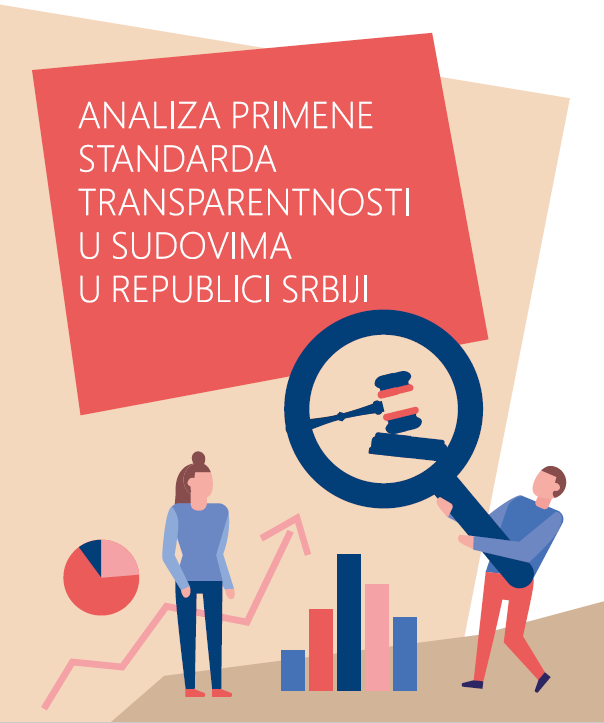 The Analysis of Implementation of Transparency Standards in Courts in the Republic of Serbia